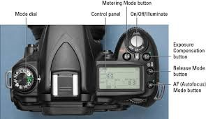 Nikon D90 portrait settings mode dial